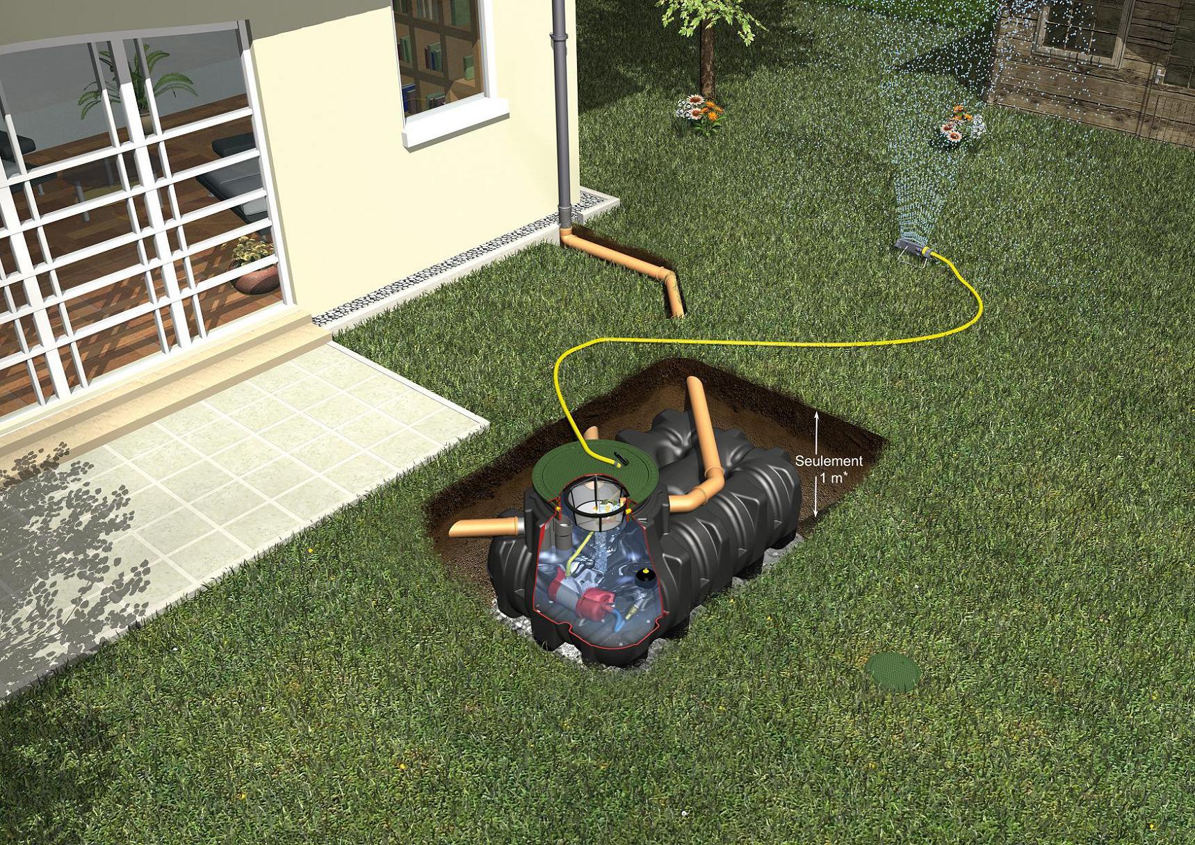 Fonctionnement de la récupération d'eau de pluie